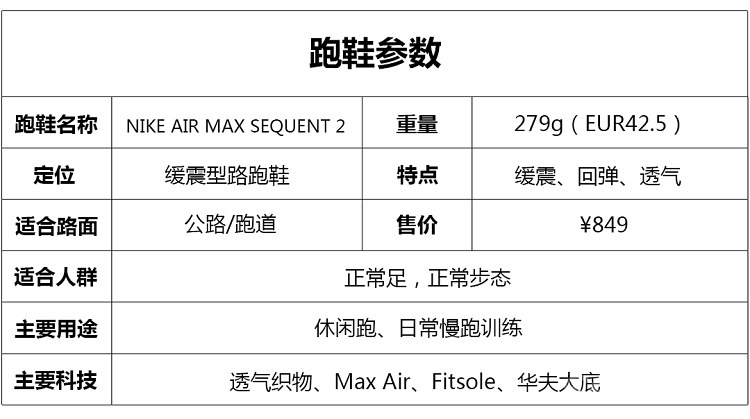 全新一代AIR MAX跑鞋——NIKE AIR MAX SEQUENT 2